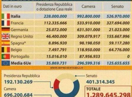 L'Italiano medio deve maturarsi, deve crescere!