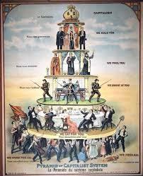 Piramide sociale e prossime evoluzioni